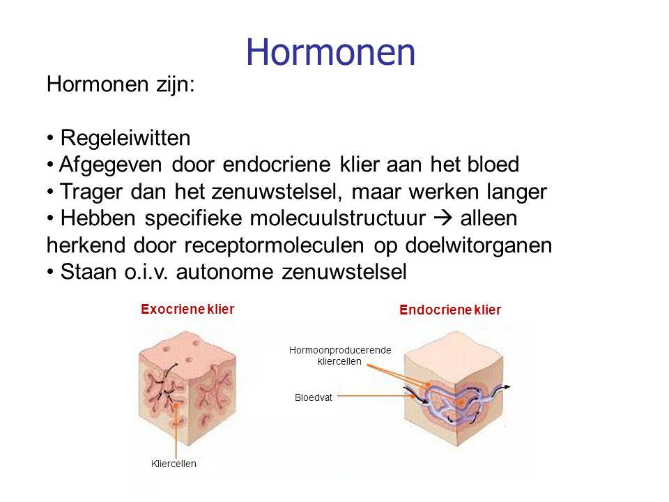 Hormonen Hormonen zijn: Regeleiwitten