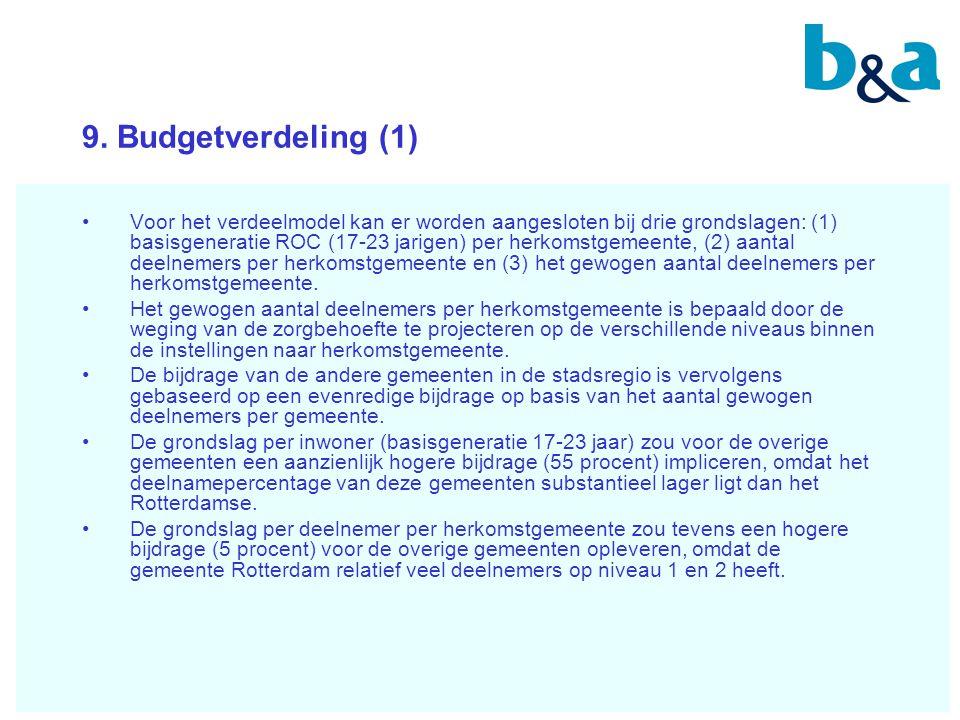 9. Budgetverdeling (1)