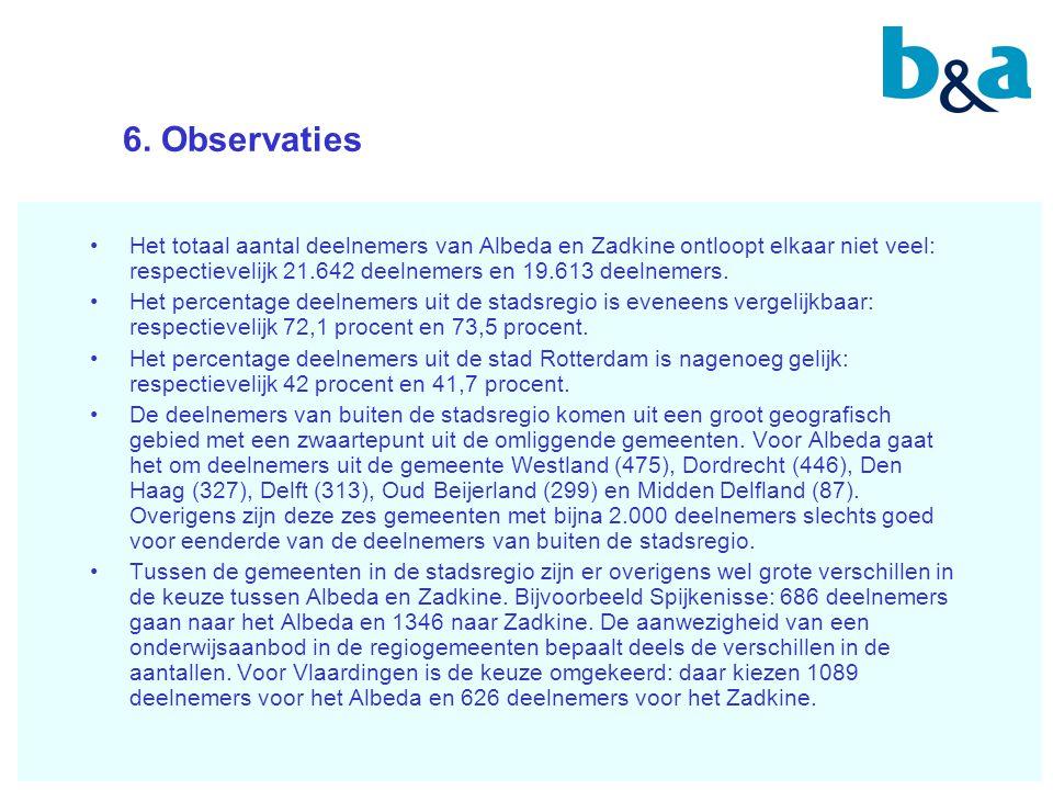 6. Observaties Het totaal aantal deelnemers van Albeda en Zadkine ontloopt elkaar niet veel: respectievelijk 21.642 deelnemers en 19.613 deelnemers.