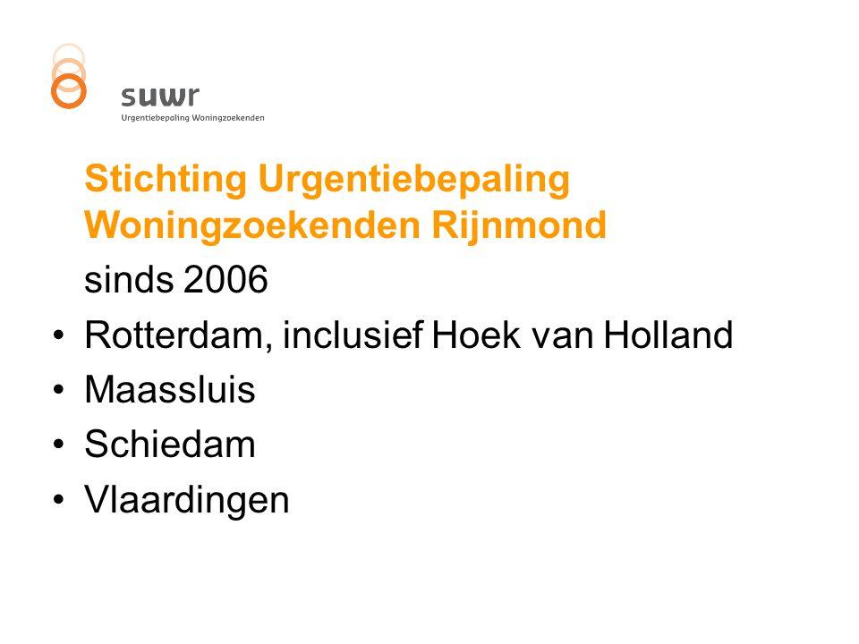 Stichting Urgentiebepaling Woningzoekenden Rijnmond