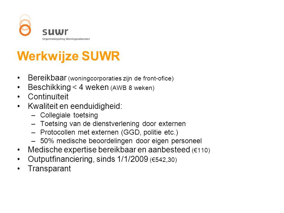Werkwijze SUWR Bereikbaar (woningcorporaties zijn de front-ofice)