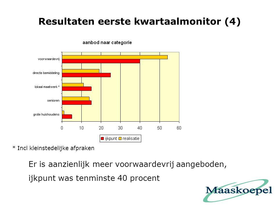 Resultaten eerste kwartaalmonitor (4)