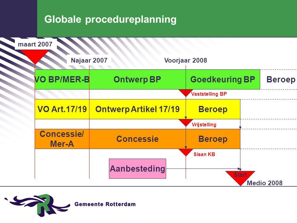Globale procedureplanning