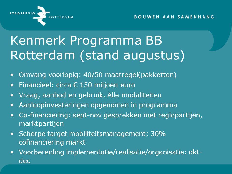 Kenmerk Programma BB Rotterdam (stand augustus)