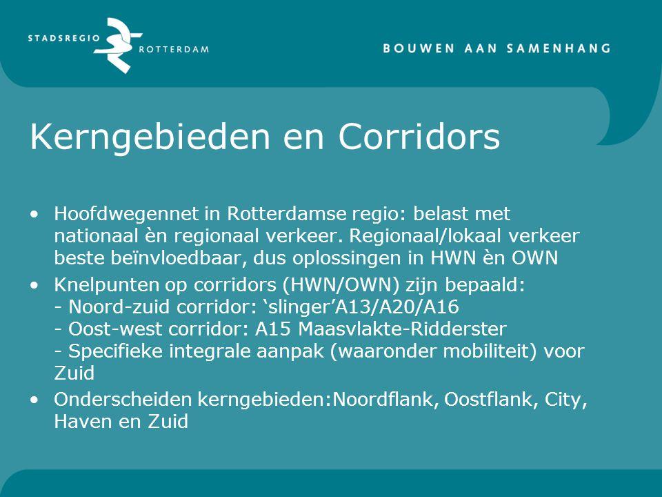 Kerngebieden en Corridors