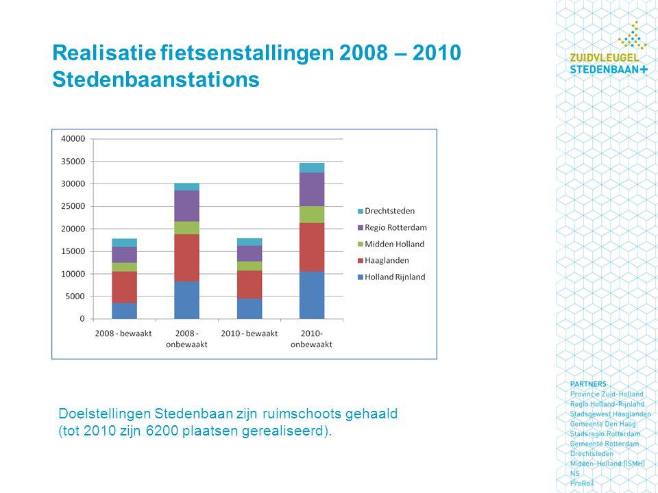 Realisatie fietsenstallingen 2008 – 2010 Stedenbaanstations