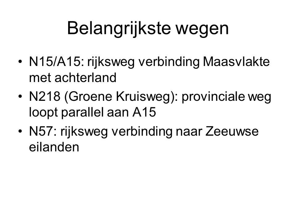 Belangrijkste wegen N15/A15: rijksweg verbinding Maasvlakte met achterland. N218 (Groene Kruisweg): provinciale weg loopt parallel aan A15.