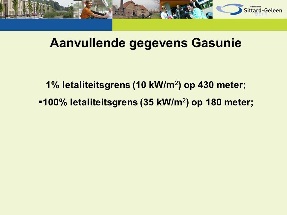 Aanvullende gegevens Gasunie