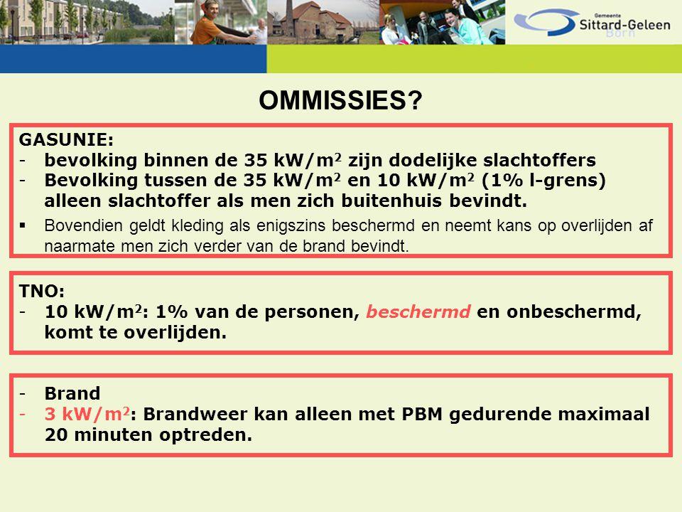 OMMISSIES GASUNIE: bevolking binnen de 35 kW/m2 zijn dodelijke slachtoffers.