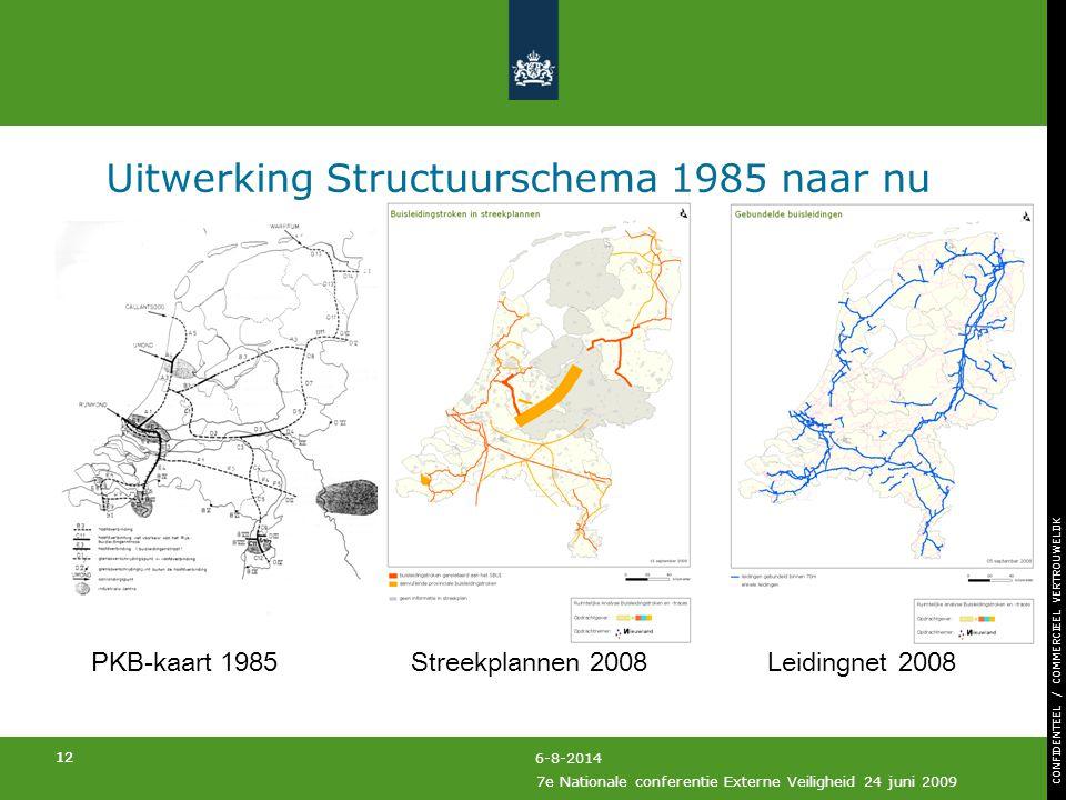 Uitwerking Structuurschema 1985 naar nu
