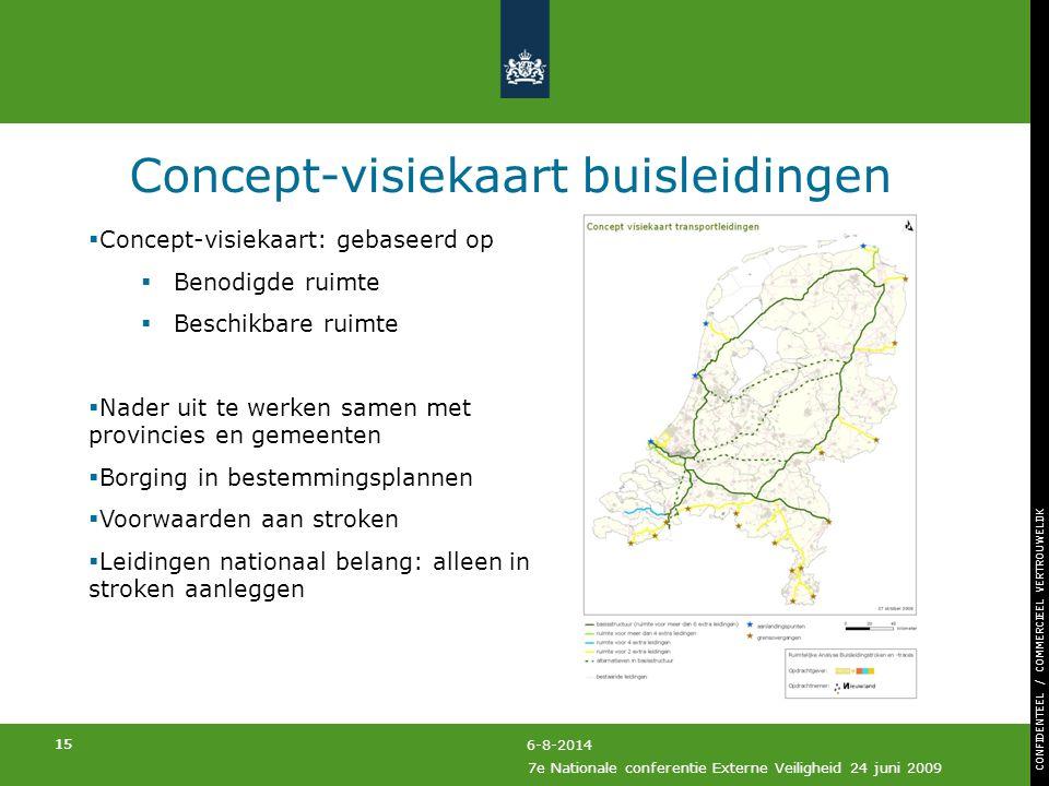 Concept-visiekaart buisleidingen