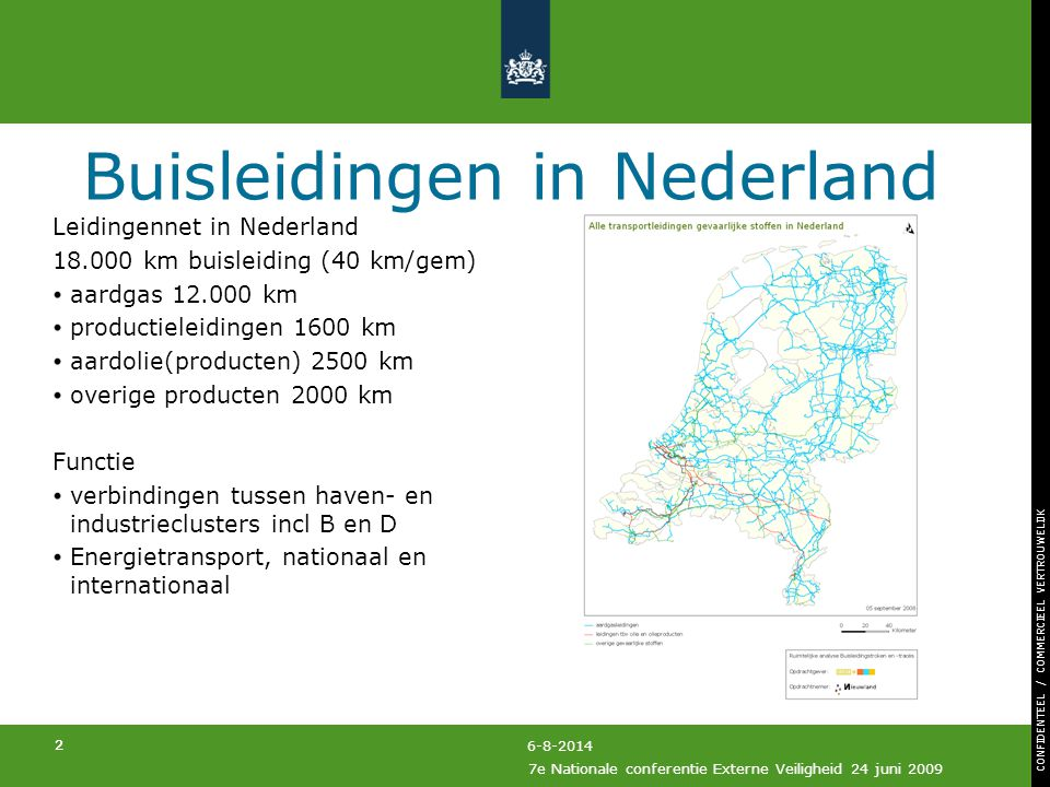 Buisleidingen in Nederland
