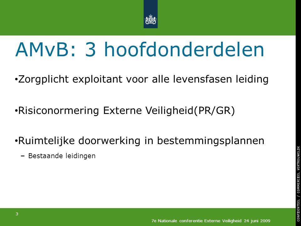 AMvB: 3 hoofdonderdelen