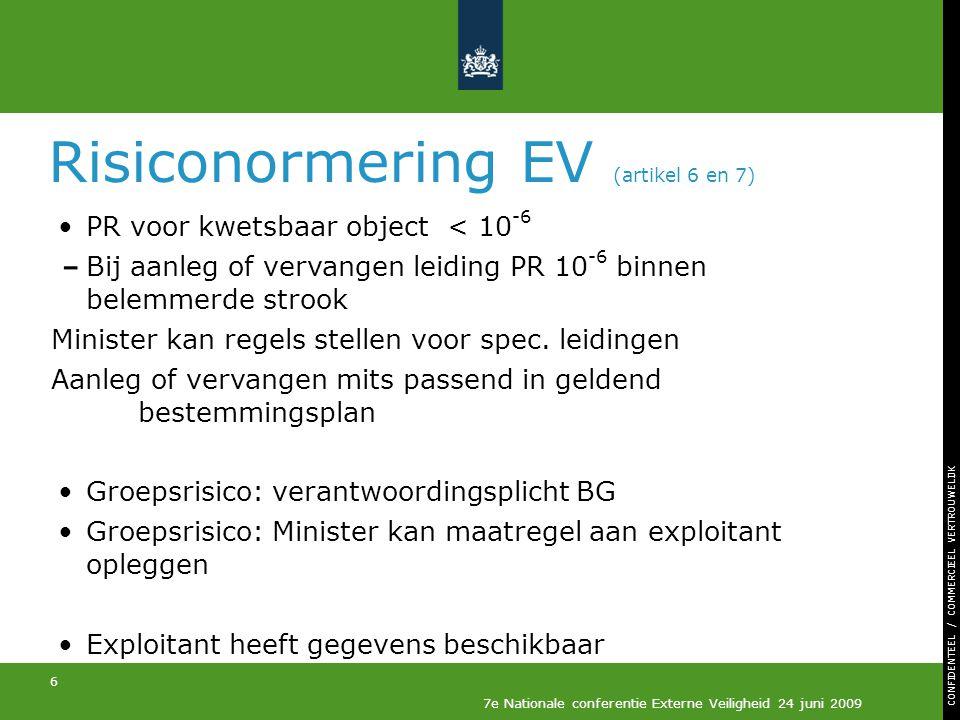Risiconormering EV (artikel 6 en 7)