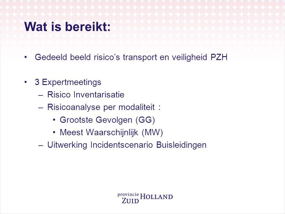 Wat is bereikt: Gedeeld beeld risico's transport en veiligheid PZH