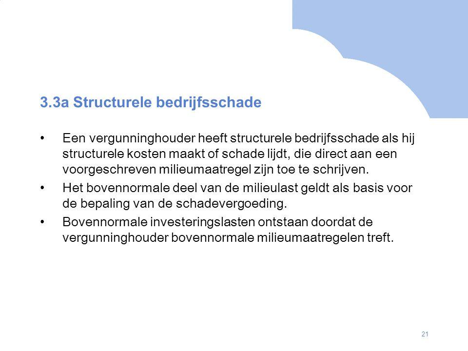 3.3a Structurele bedrijfsschade