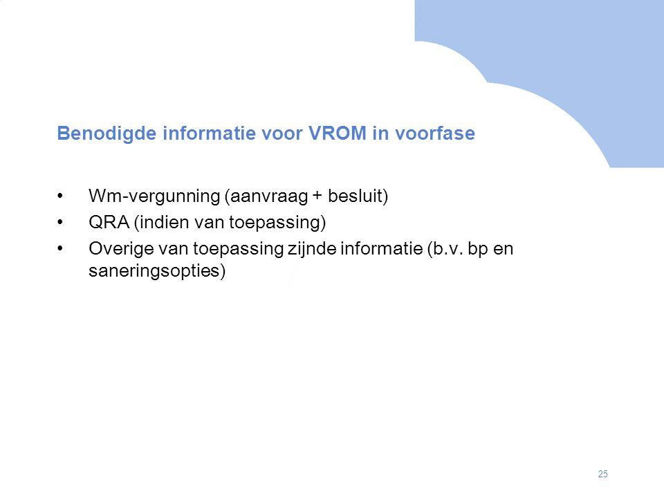 Benodigde informatie voor VROM in voorfase