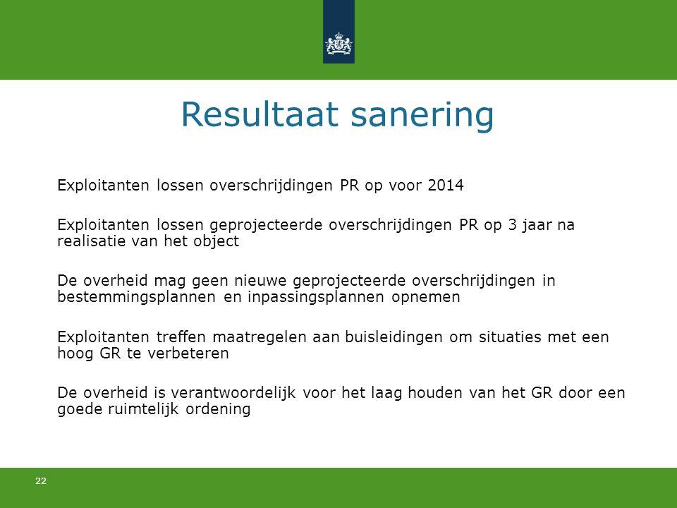 Resultaat sanering Exploitanten lossen overschrijdingen PR op voor 2014.