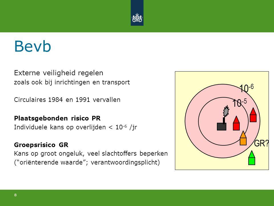 Bevb 10-6 10-5 GR Externe veiligheid regelen