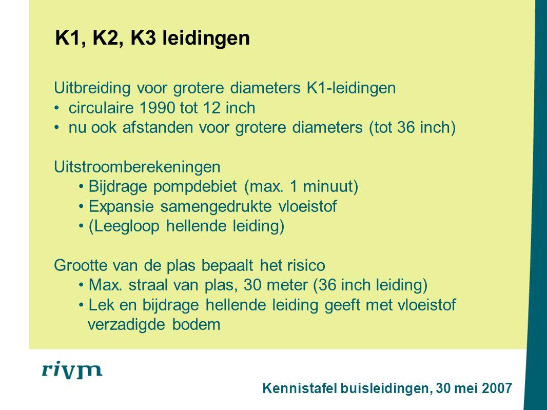 K1, K2, K3 leidingen Uitbreiding voor grotere diameters K1-leidingen