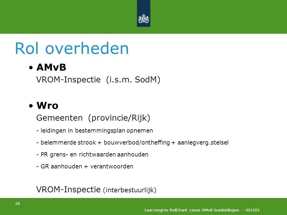 Rol overheden AMvB VROM-Inspectie (i.s.m. SodM)
