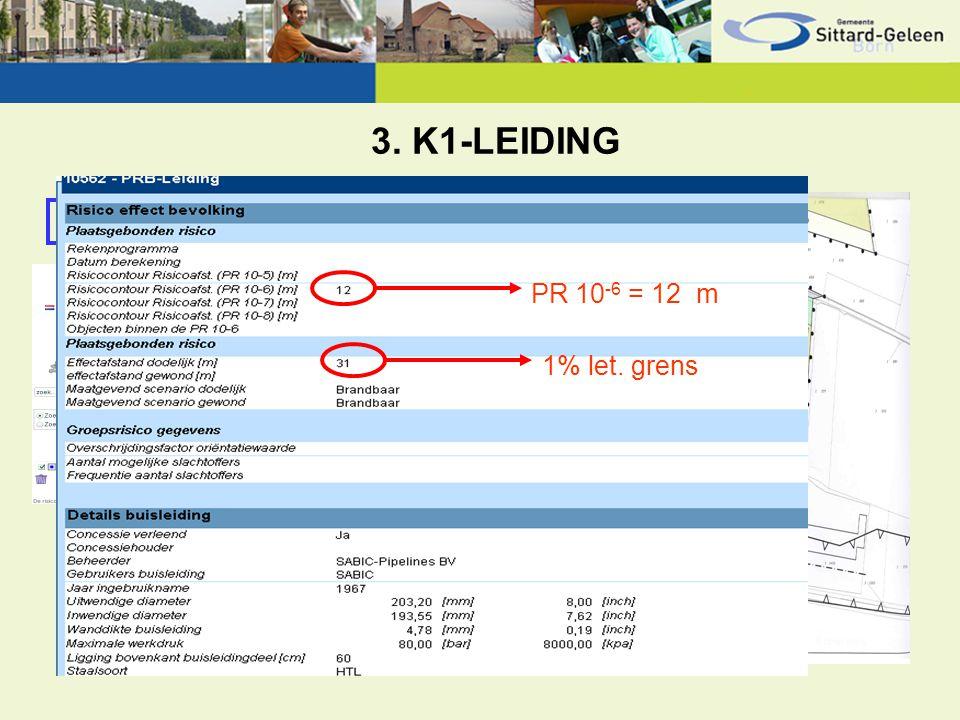 Categorie K1 (brandbare vloeistof)