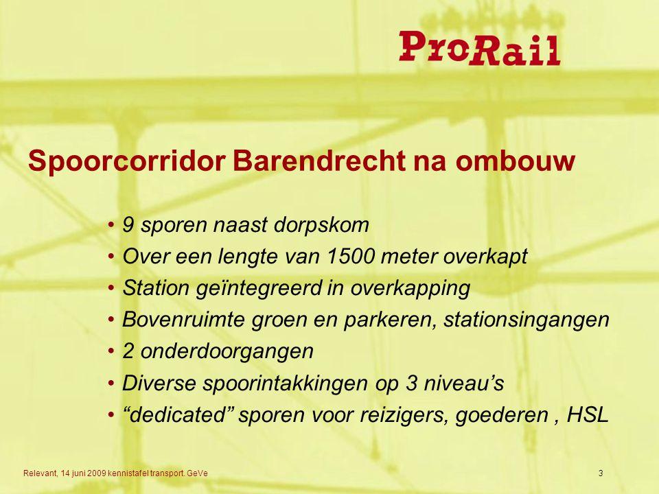 Spoorcorridor Barendrecht na ombouw