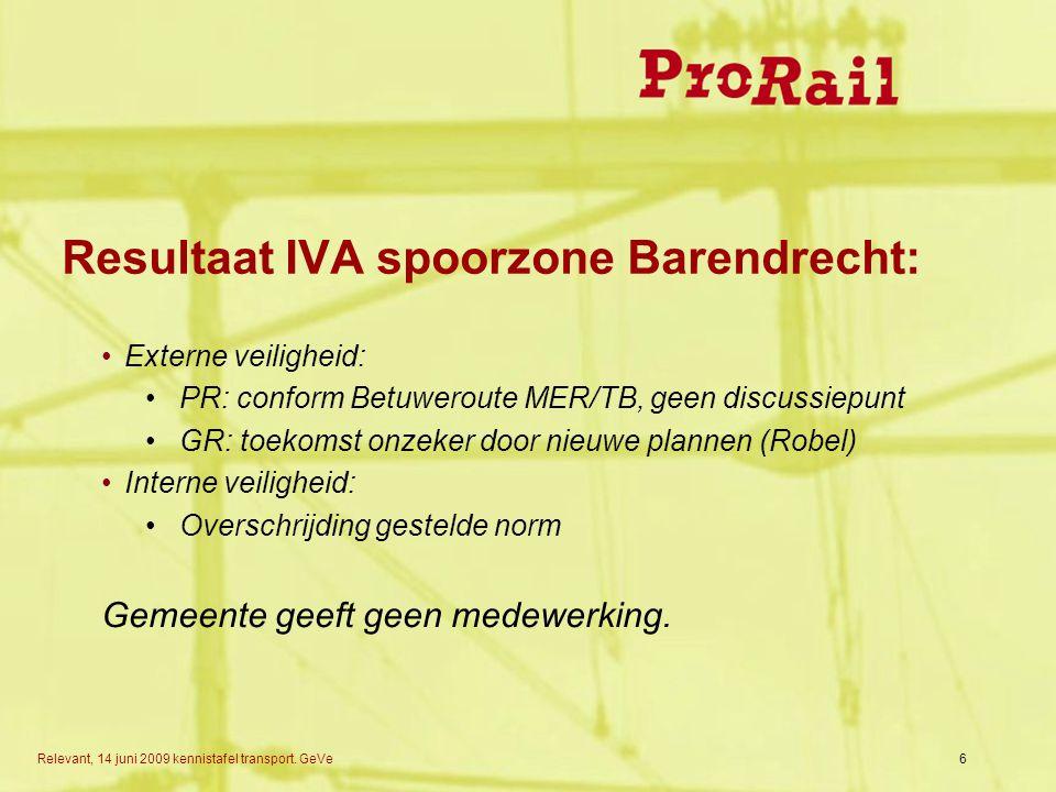 Resultaat IVA spoorzone Barendrecht: