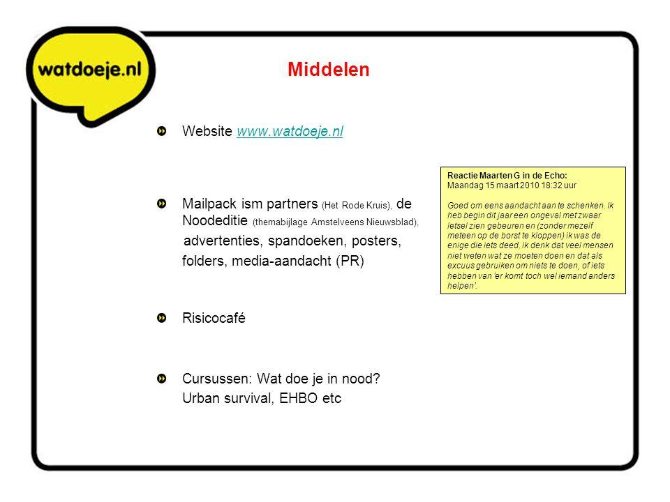 Middelen Website www.watdoeje.nl