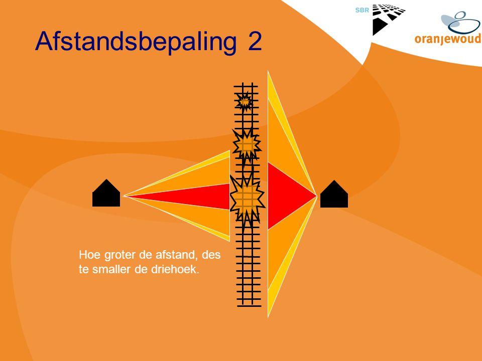 Afstandsbepaling 2 Hoe groter de afstand, des te smaller de driehoek.