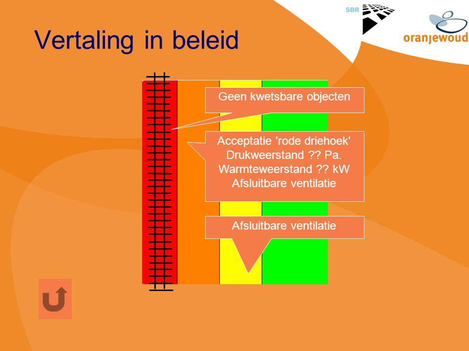 Vertaling in beleid Geen kwetsbare objecten Acceptatie rode driehoek