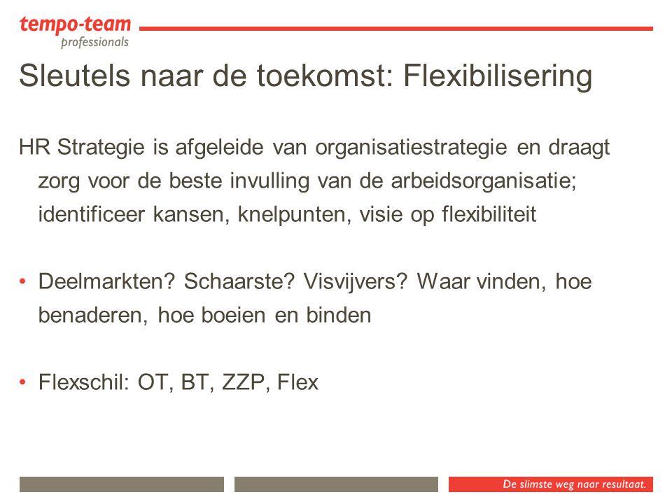 Sleutels naar de toekomst: Flexibilisering