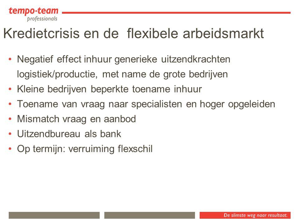 Kredietcrisis en de flexibele arbeidsmarkt
