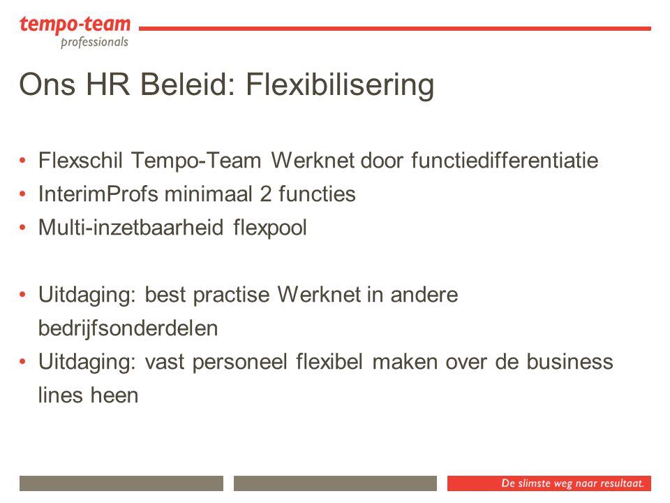 Ons HR Beleid: Flexibilisering