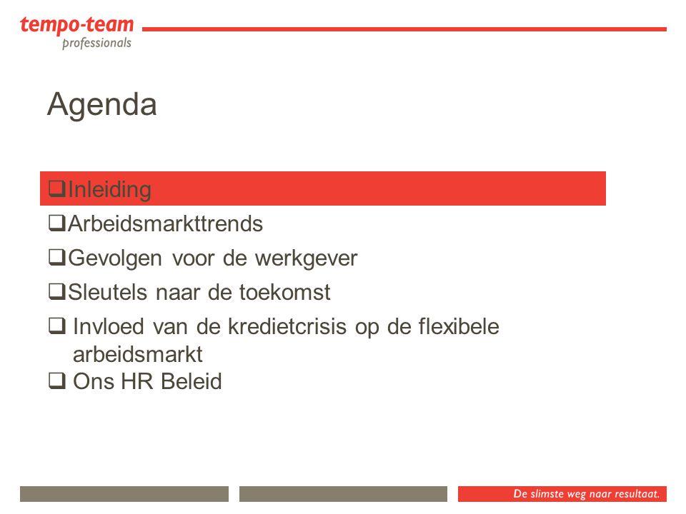 Agenda Inleiding Arbeidsmarkttrends Gevolgen voor de werkgever