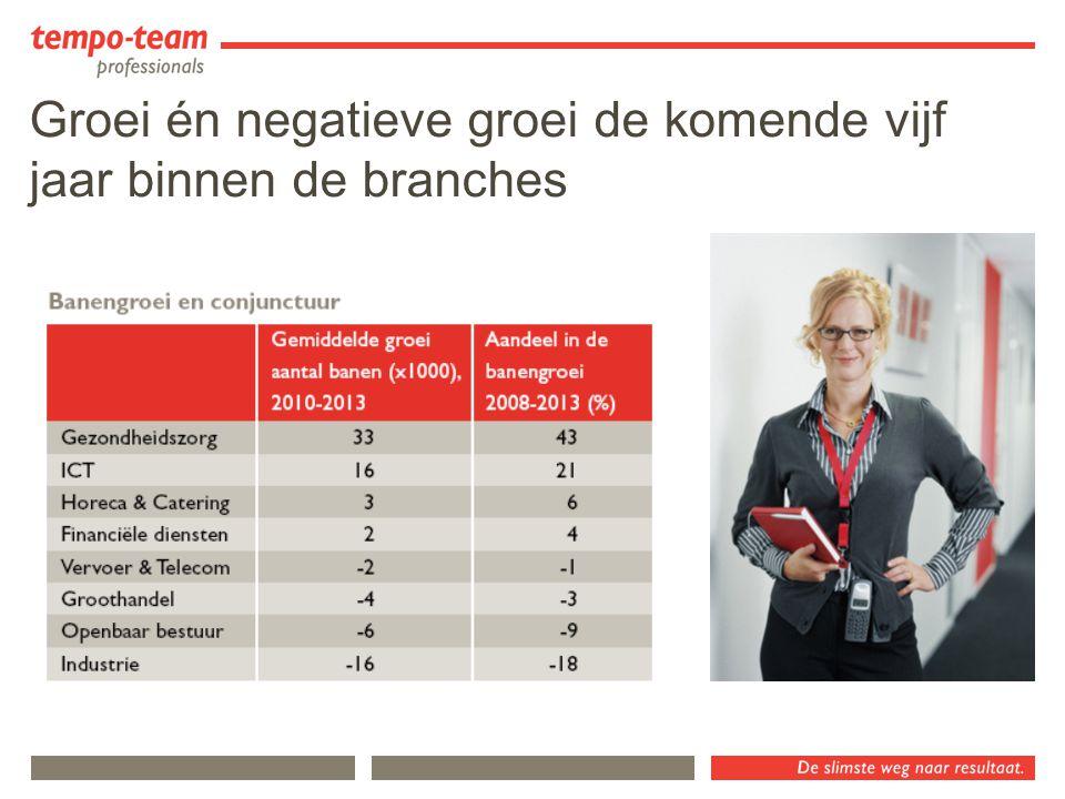 Groei én negatieve groei de komende vijf jaar binnen de branches