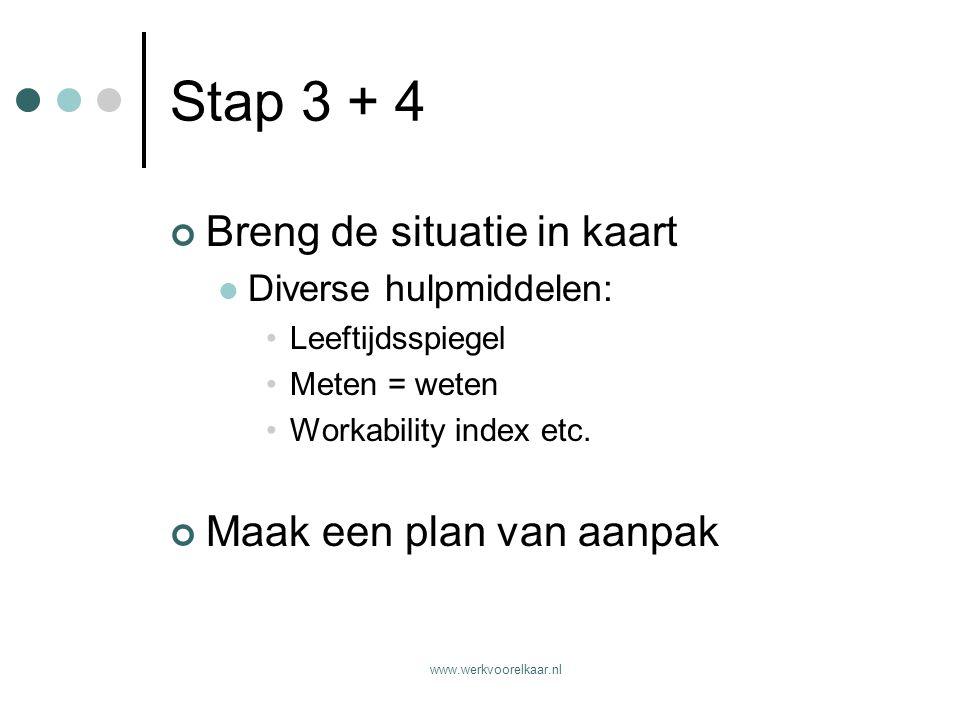 Stap 3 + 4 Breng de situatie in kaart Maak een plan van aanpak