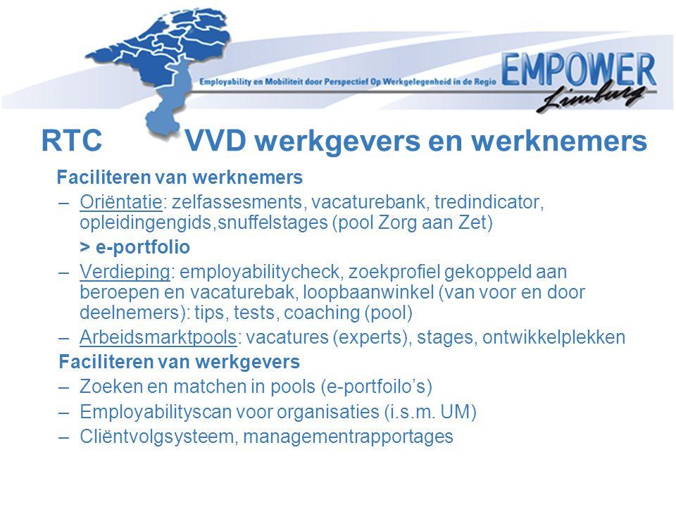 RTC VVD werkgevers en werknemers