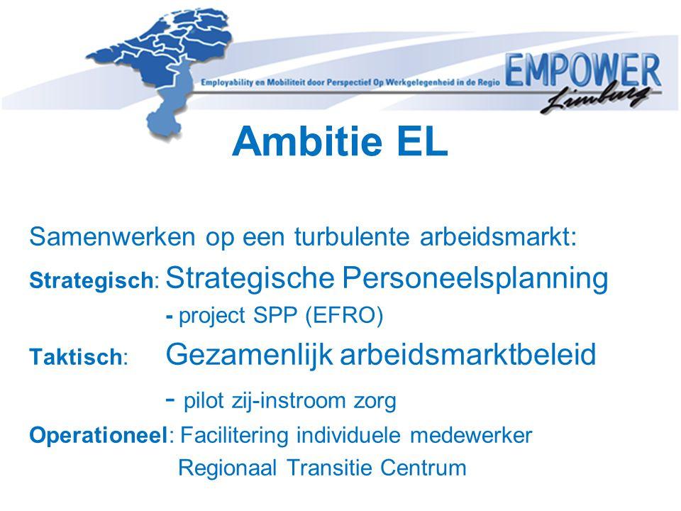 Ambitie EL - pilot zij-instroom zorg