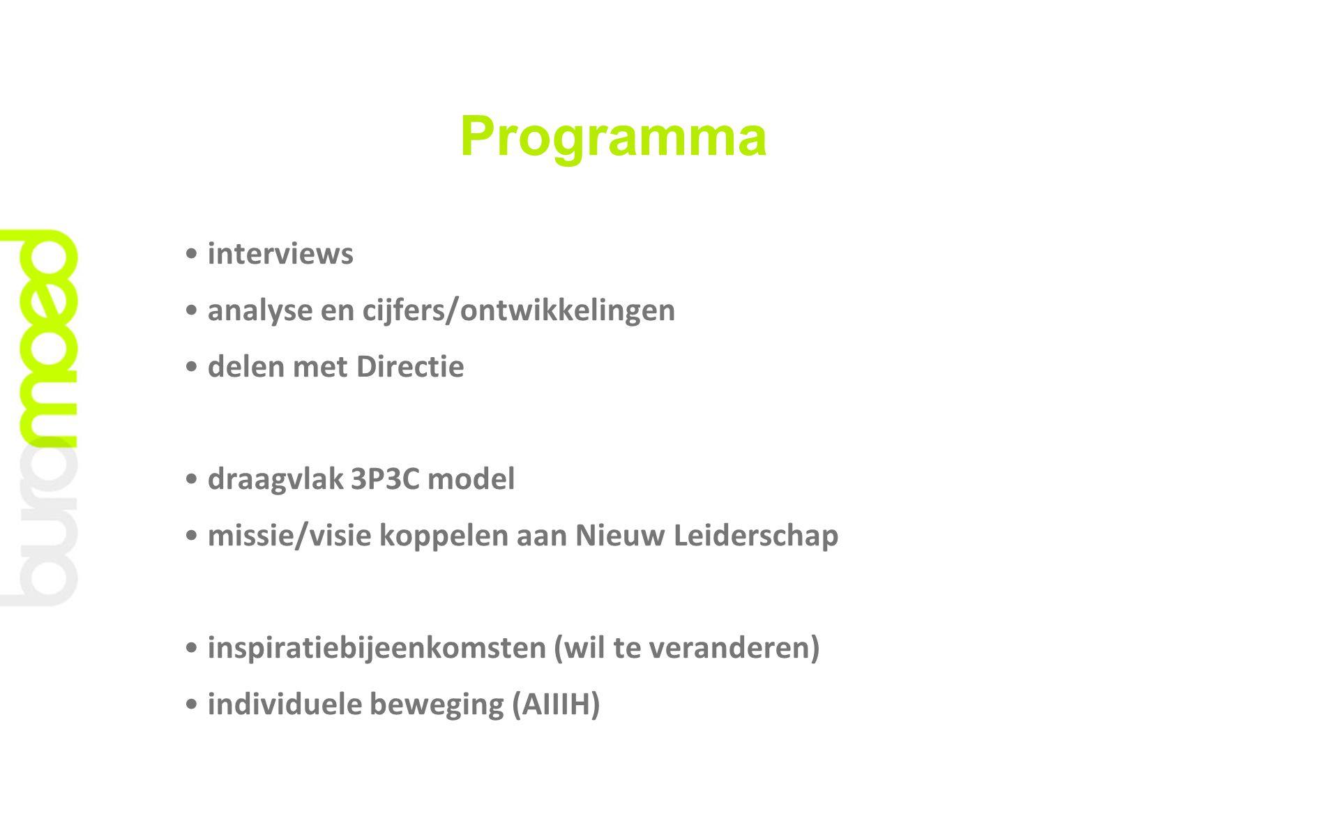 Programma interviews analyse en cijfers/ontwikkelingen