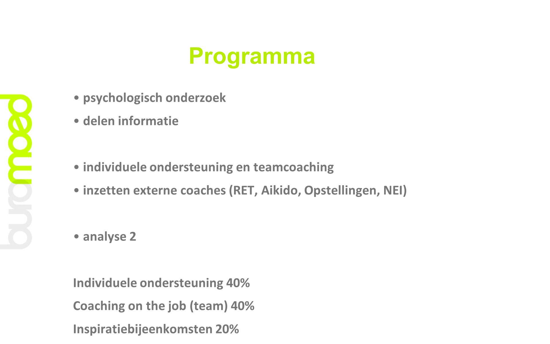 Programma psychologisch onderzoek delen informatie