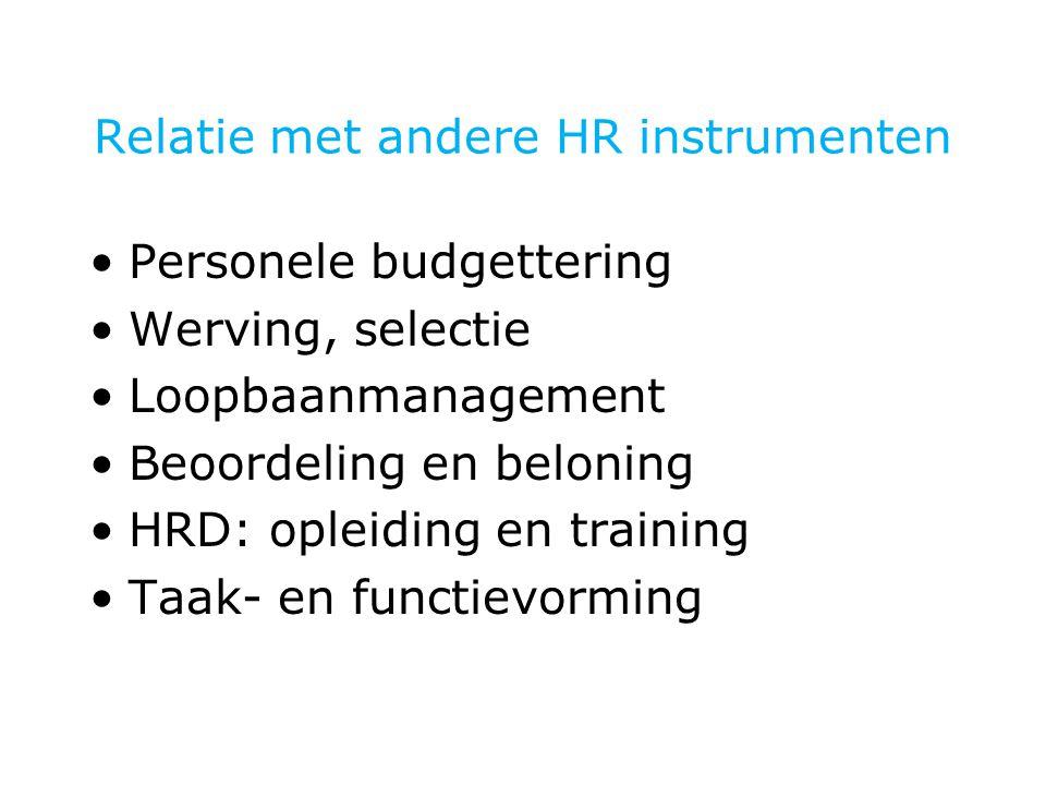 Relatie met andere HR instrumenten