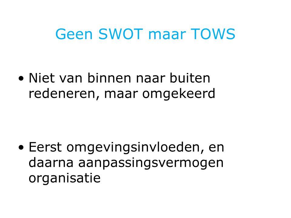 Geen SWOT maar TOWS Niet van binnen naar buiten redeneren, maar omgekeerd.
