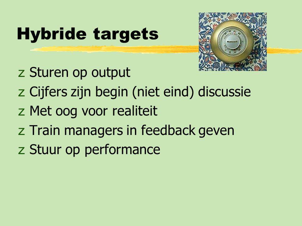 Hybride targets Sturen op output