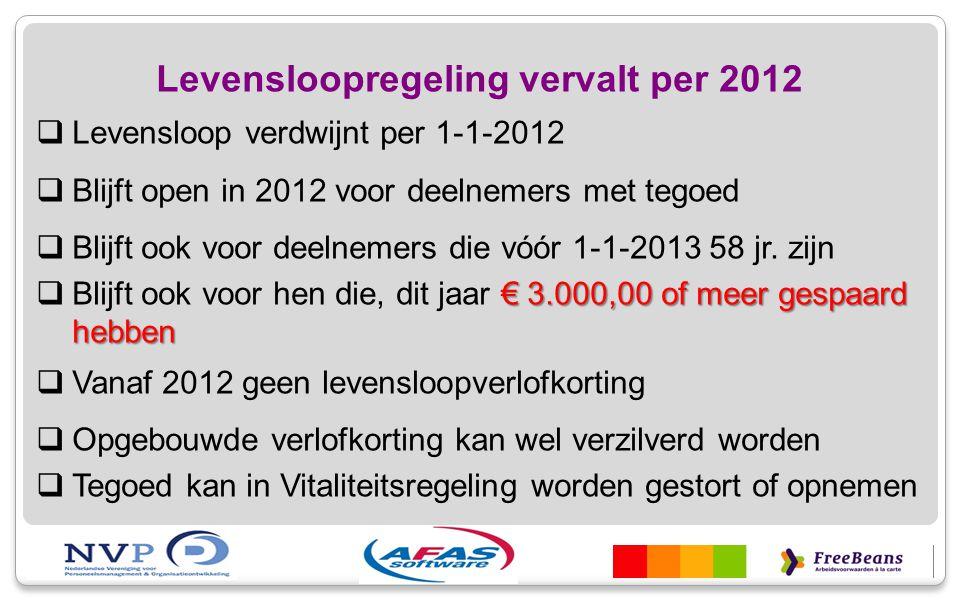 Levensloopregeling vervalt per 2012