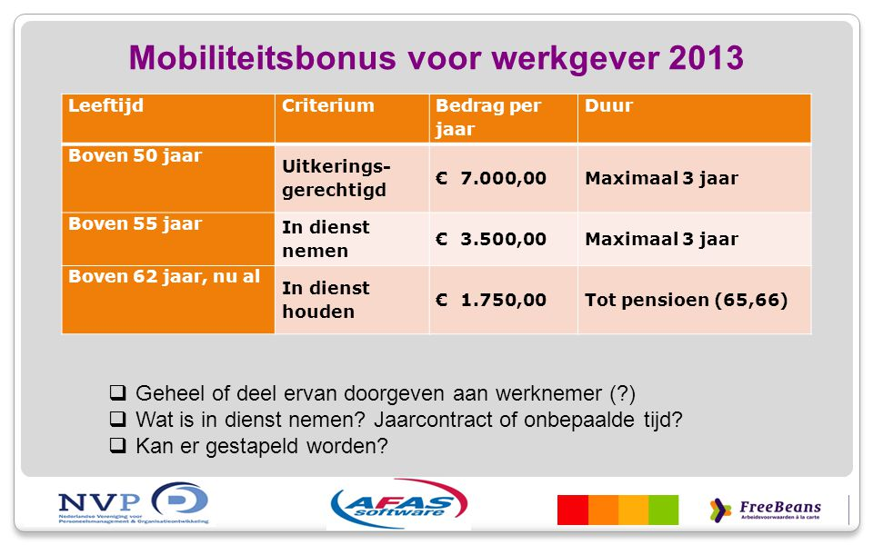 Mobiliteitsbonus voor werkgever 2013