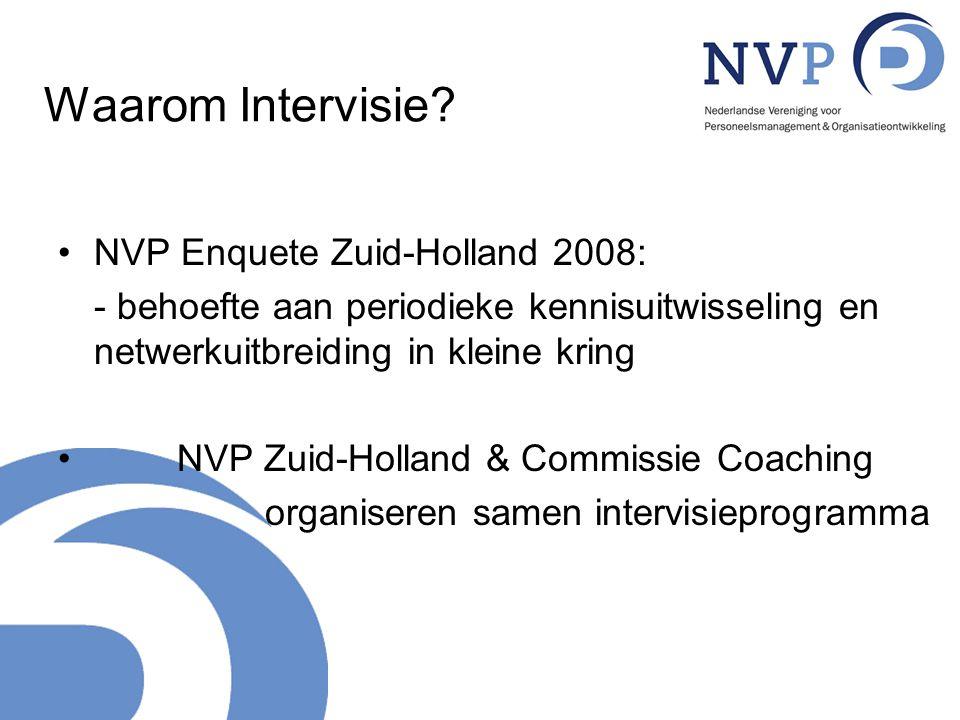 Waarom Intervisie NVP Enquete Zuid-Holland 2008: