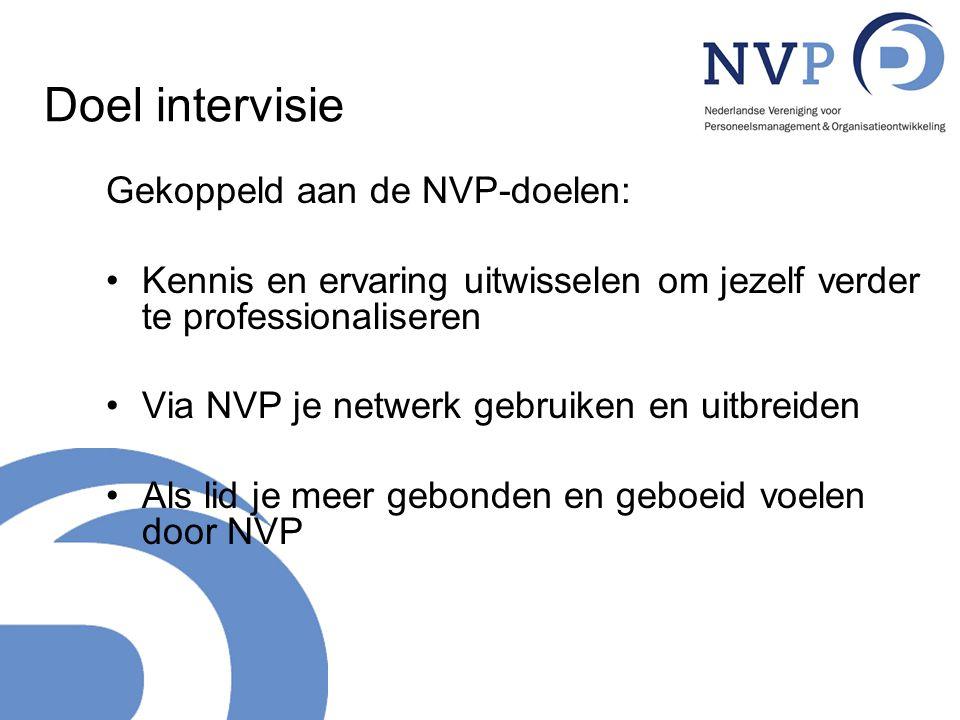 Doel intervisie Gekoppeld aan de NVP-doelen: