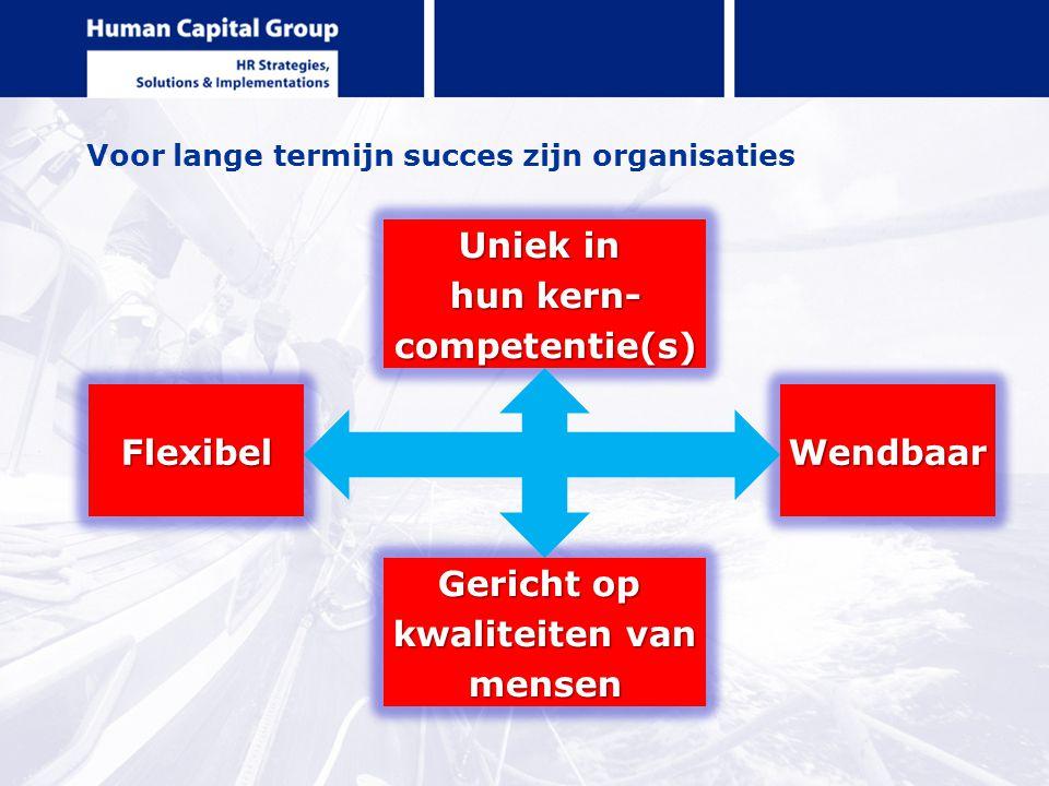 Voor lange termijn succes zijn organisaties