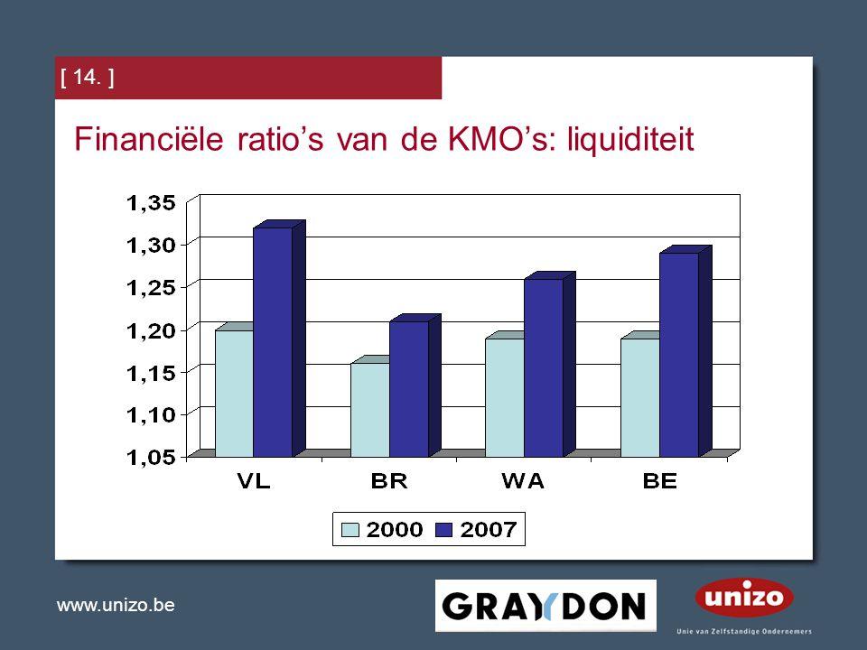 Financiële ratio's van de KMO's: liquiditeit